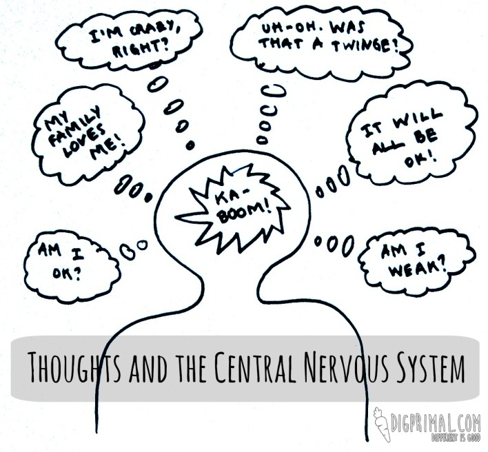 Thoughts and The Central Nervous System